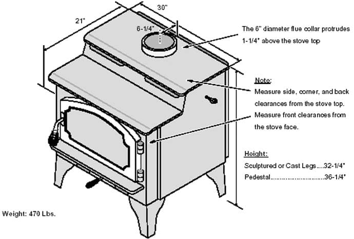 lopi liberty wood stove hearth and home distributors of utah llc rh hhdu com Lopi Liberty Wood Stove Parts Lopi Gas Stoves
