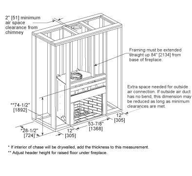 Heatilator Birmingham Wood Fireplace - Hearth and Home Distributors ...